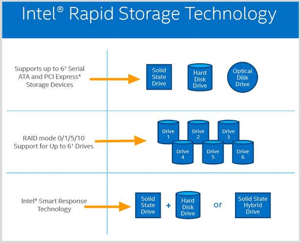 intel-rapid-storage-technology